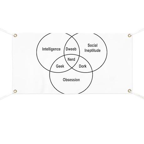 Wired Geek Nerd Venn Diagram Application Wiring Diagram