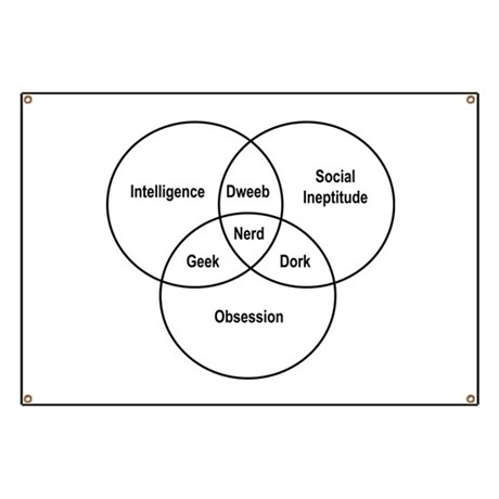 Nerd Geek Venn Diagram Wiring Data