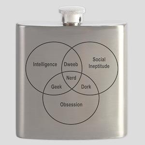 Nerd venn diagram Flask