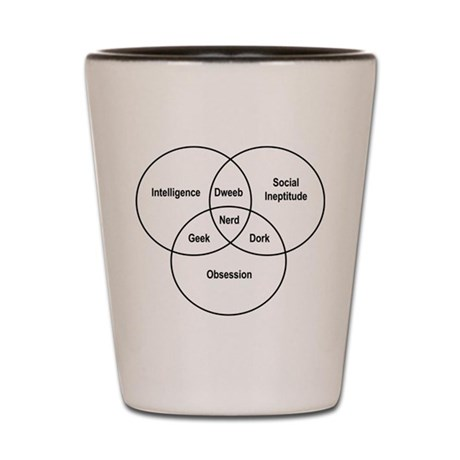 Venn Diagram Pictures Of A Glass Cup Wiring Diagram Services