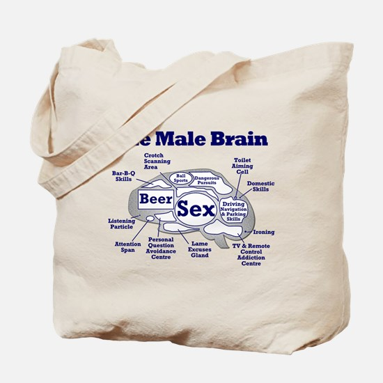 The Thinking Man's Tote Bag