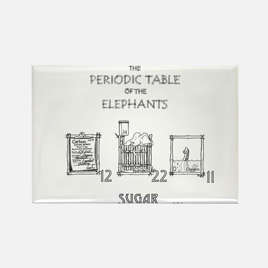 Sugar Magnets