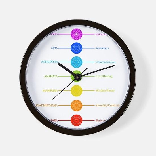 oct Wall Clock