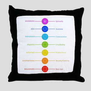 oct Throw Pillow