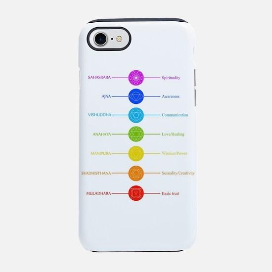 oct iPhone 7 Tough Case