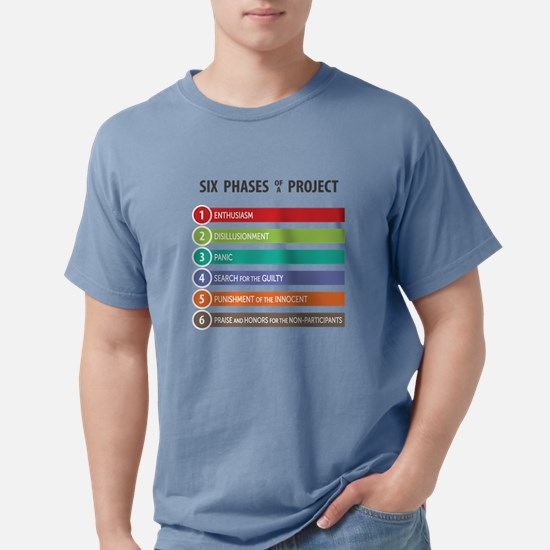 6 Phases Of A Project T-Shirt