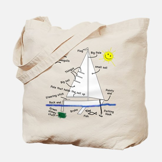 The Well Rigged Tote Bag