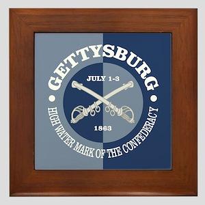 Gettysburg (battle) Framed Tile