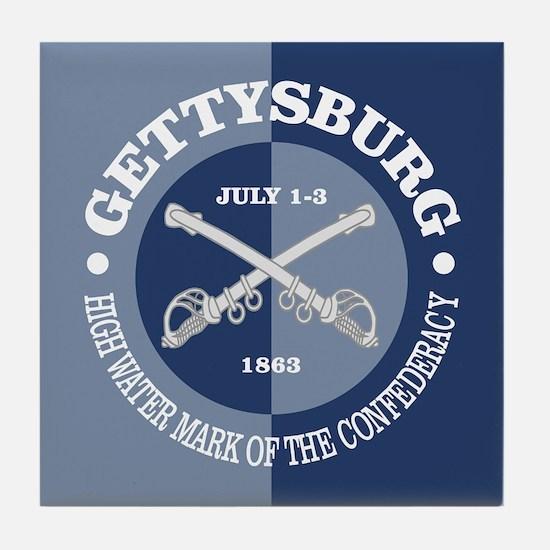 Gettysburg (battle) Tile Coaster