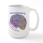 NeuroplasticityA Mugs