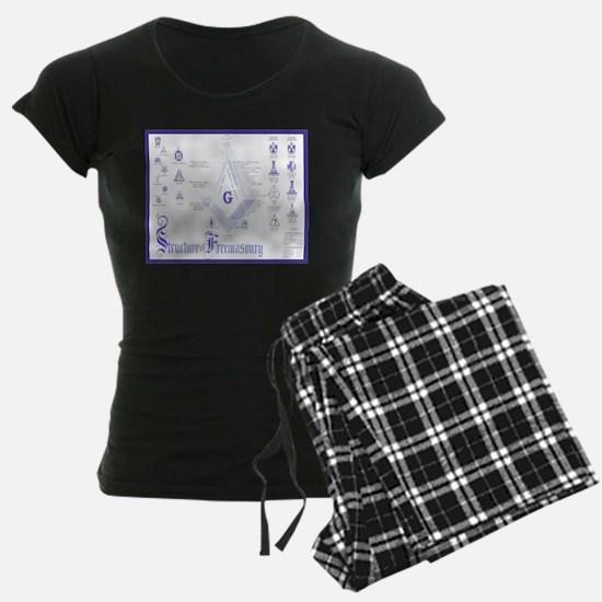Freemasonry Structure Pajamas