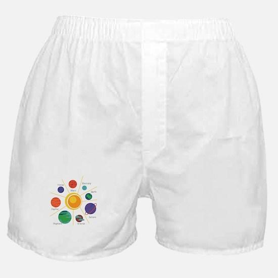 Planet Names Boxer Shorts