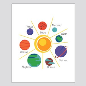 Planet Names Posters