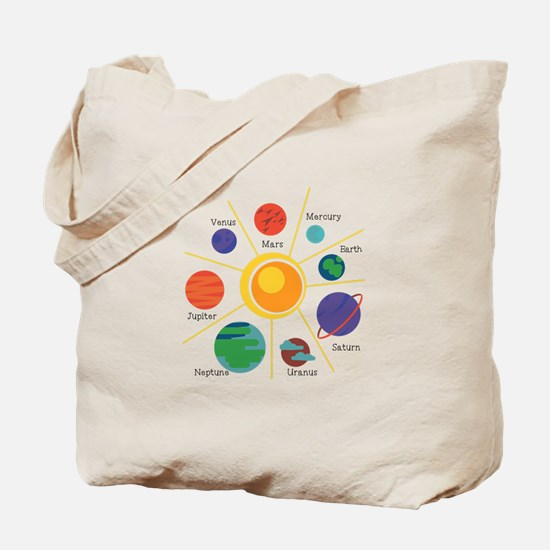 Planet Names Tote Bag