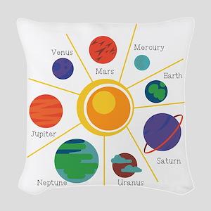 Planet Names Woven Throw Pillow