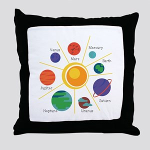 Planet Names Throw Pillow