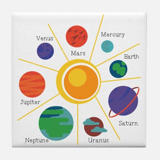 Planet Names Tile Coaster
