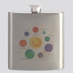 Planet Names Flask