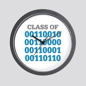 Class Of Wall Clock