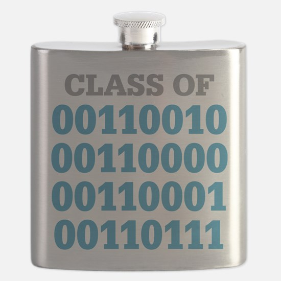 Software Flask