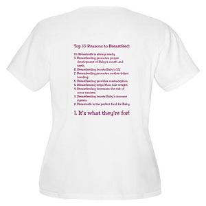 Top 10 reasons to Breastfeed Women's Plus Size Sco