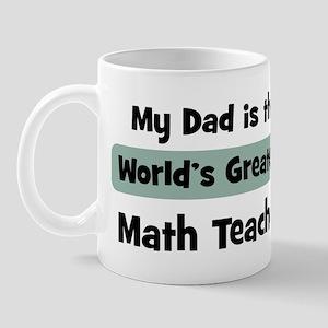 Worlds Greatest Math Teacher Mug