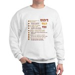 God's Top Ten List Sweatshirt