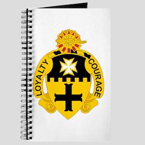 5th Cavalry Regiment  Journal