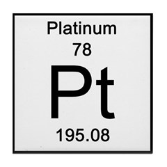 Periodic Table Platinum Tile Coaster