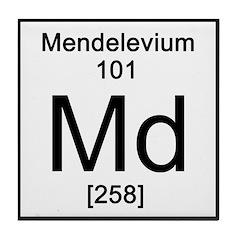 Periodic Table Mendelevium Tile Coaster