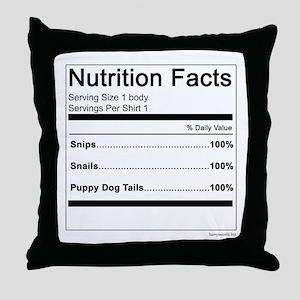 Boy Nutrition Throw Pillow