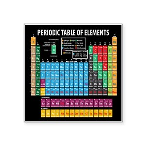 Periodic table of elements gifts cafepress urtaz Choice Image