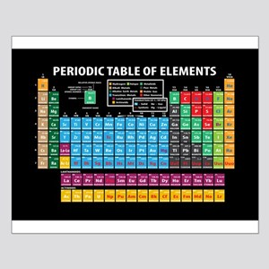 Periodic table elements rhodium science rocks posters cafepress periodic table posters urtaz Image collections