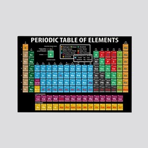 Periodic Table Magnets