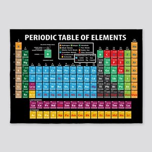 Periodic table area rugs cafepress periodic table 5x7area rug urtaz Images