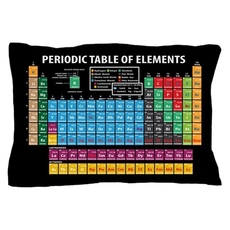 Superbe Periodic Table Pillow Case