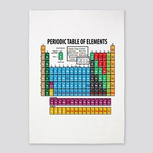 Periodic Table 5'x7'Area Rug