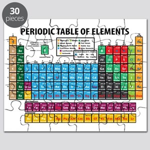 Periodic table elements rhodium science rocks puzzles cafepress periodic table puzzle urtaz Image collections