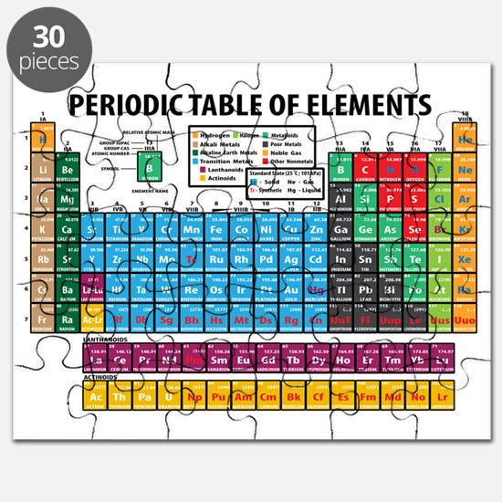 Periodic table puzzles periodic table jigsaw puzzle templates periodic table puzzle urtaz Choice Image