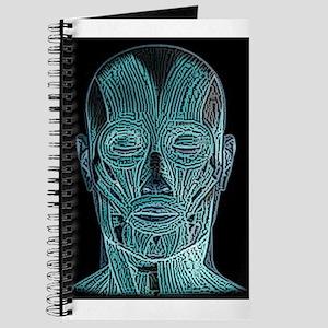 Contemplating the inner man Journal