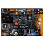 Solar System Large Poster