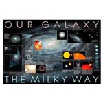 Our Galaxy: The Milky Way Large Poster