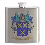 Glanville Flask