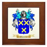 Glanville Framed Tile