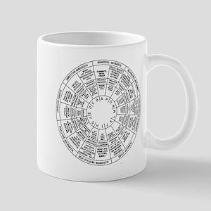 Leary-Wilson Interpersonal Grid Mugs