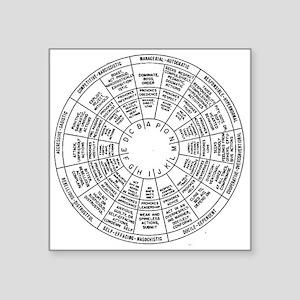 Leary-Wilson Interpersonal Grid Sticker