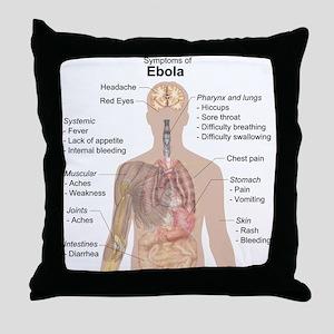 Symptoms of Ebola Throw Pillow