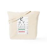 IPA eye chart Tote Bag