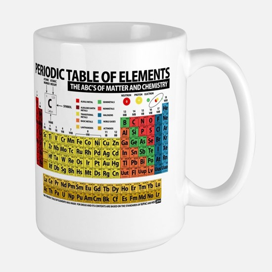 Periodic Table of Elements Large Mug
