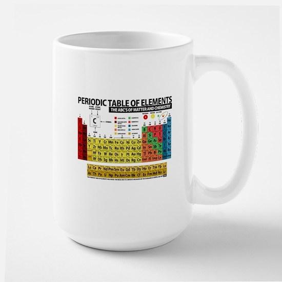 Periodic table mugs cafepress periodic table of elements large mug urtaz Image collections